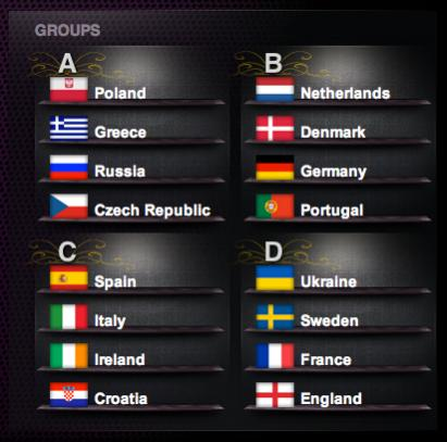 Name:  euro2012-draw.jpg